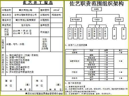 佐艺办公软件培训班学员Word文档作品2图片展示