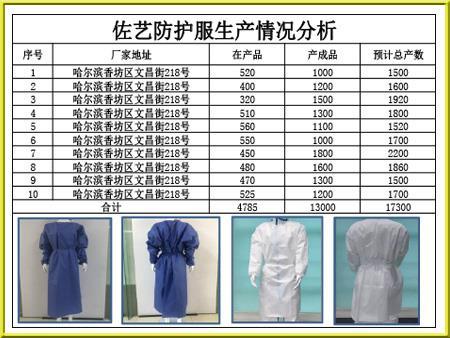 佐艺办公软件培训班学员Excel表格作品3图片展示
